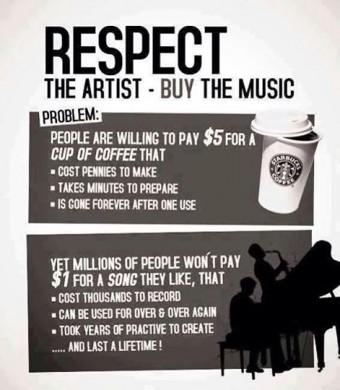 RespectTheArtistBuyTheMusic