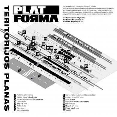 """""""Platformos"""" schema"""